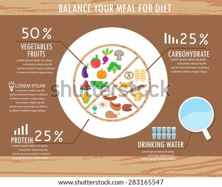 balanced meal plate template