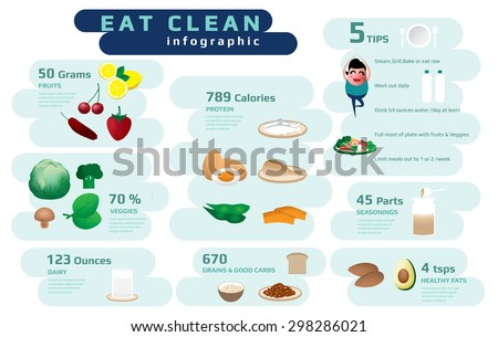 healthy infographic of eating clean to increase metabolism, vector illustration. - stock vector