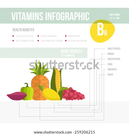 Healthy lifestyle infographic - vitamine B6 in fruits and vegetables. Vegeterian and diet vector concept.  - stock vector