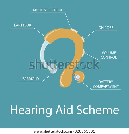 Hearing aid scheme. Vector infographic of deaf-aid. Behind-the-ear device for hearing impaired people. Flat design. - stock vector