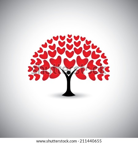 heart or love icons and people as tree or plant - concept vector. This graphic also represents harmony & peace, spreading love, empathy and compassion - stock vector