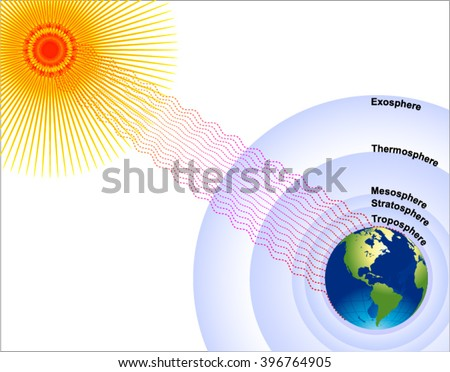 Heat transfer from sun to earth