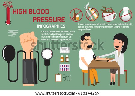 what infuences blood pressure essay Syndicate this essay  adrenalin increases heart rate, blood pressure and  energy supplies cortisol increases glucose in the  the more subtle, gradual and  long-term influences from our social and physical environment – our.