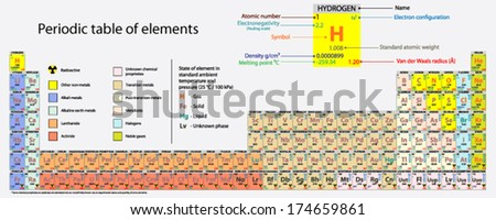 High detailed periodic table elements vector stock vector 174659861 high detailed periodic table of elements vector illustration urtaz Image collections