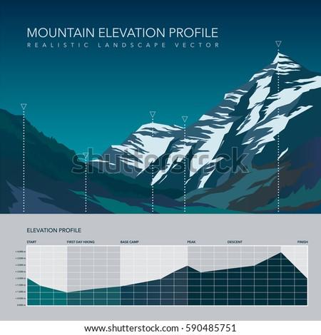 Elevation Stock Images RoyaltyFree Images Vectors Shutterstock - Find your elevation