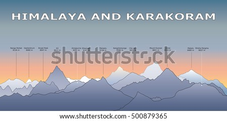Himalaya and Karakorum mountain peaks with names and height numbers. Shapes of summits are similar to reality.