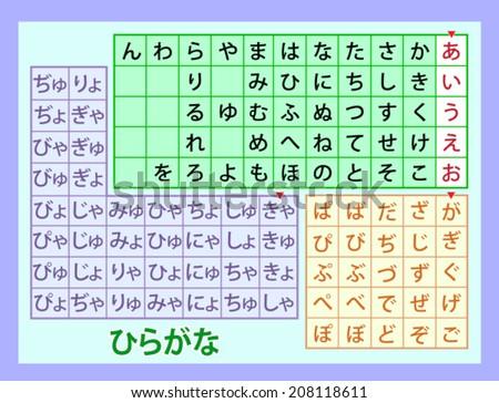 Hiragana Complete Japanese Syllabary Chart  - stock vector