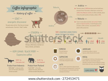 history of coffee, infographic, retro and pastel style - stock vector