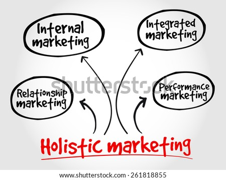 marketing concepts essays A concept essay is a type of a literary essay piece that is used to present an idea or a topic with the sole purpose of providing a clear definition and explanation their usual content are those topics that may have previously been presented but.