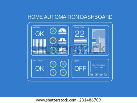 Home automation dashboard example with flat design to control water, room temperature, security and media - stock vector