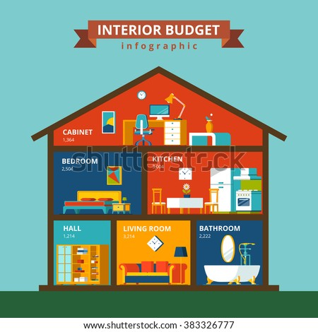 Home house room interior budget costs stock vector for Website building cost