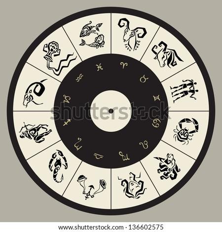Horoscope circle.  Zodiac Stars sign. Vector Illustration. - stock vector
