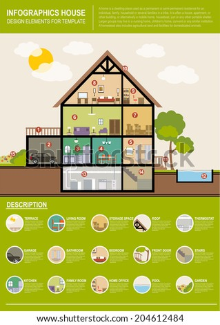 House Template Infographics Modern House Interior Stock Vector