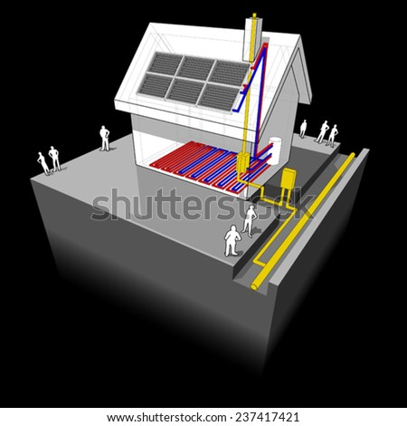 House with natural gas heater, underfloor heating and solar panels diagram  - stock vector
