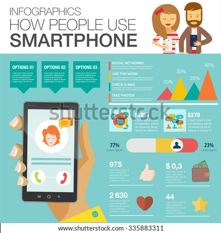 How people use smartphone: social networks, camera, looking news, email, video, picture. Infographic with charts, icons, map, diagrams, other elements. Vector illustration, flat modern style - stock vector