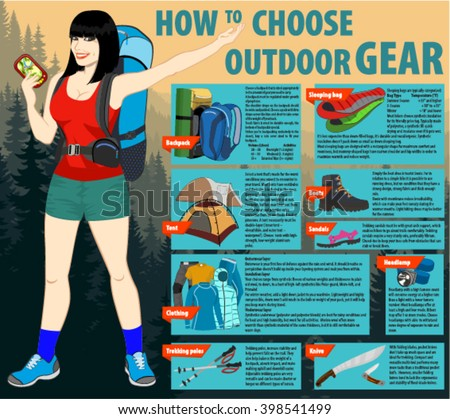 How to Choose Camping Gear