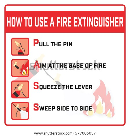 Fire extinguisher instructions poster