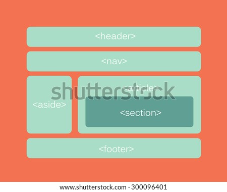 HTML 5 responsive web design. Developing a page layout. - stock vector
