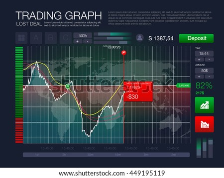Binary trading assets with us binary options brokers