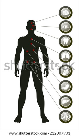 Human body with internal organs plus buttons - stock vector