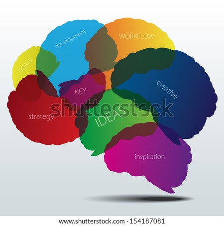 Human brain silhouette with business words. - stock vector
