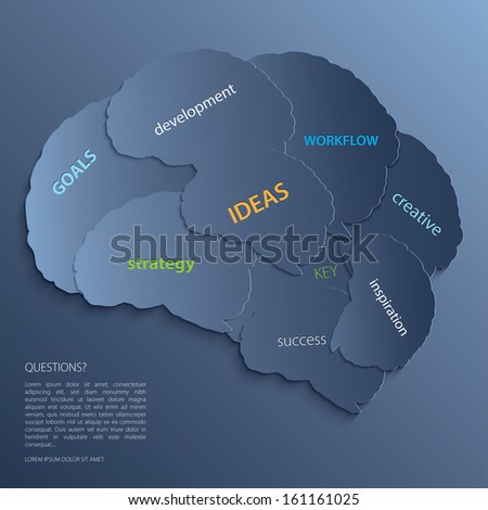 Human brain silhouette with business words.