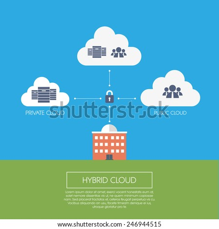 Hybrid cloud computing concept infographics template with icons. Private and public servers. Eps10 vector illustration. - stock vector
