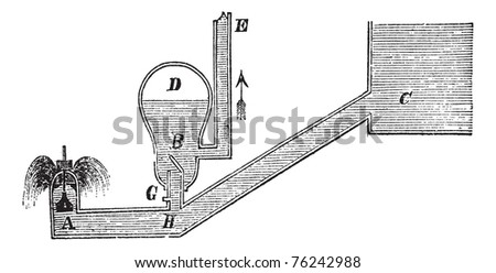 Hydraulic Ram or Hydram, vintage engraving. Old engraved illustration of a Hydraulic Ram.
