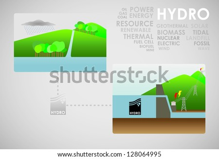 hydro energy - stock vector