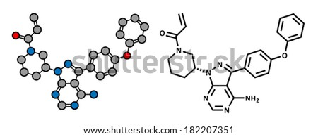 Ibrutinib cancer drug molecule. Used in treatment of mantle cell lymphoma and chronic lymphocytic leukemia (CLL). Atoms are represented as circles with conventional color coding - stock vector
