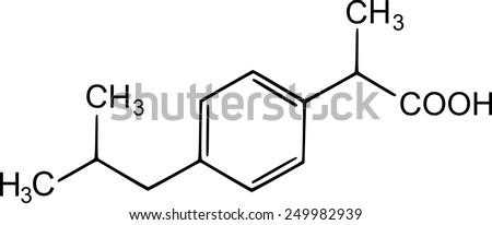Ibuprofen chemical structural formula  - stock vector