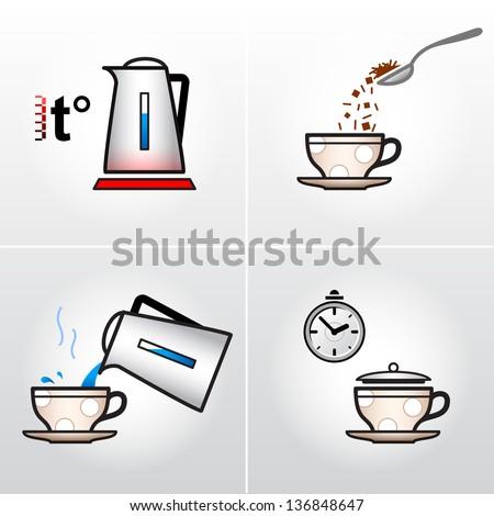 Coffee preparation essay