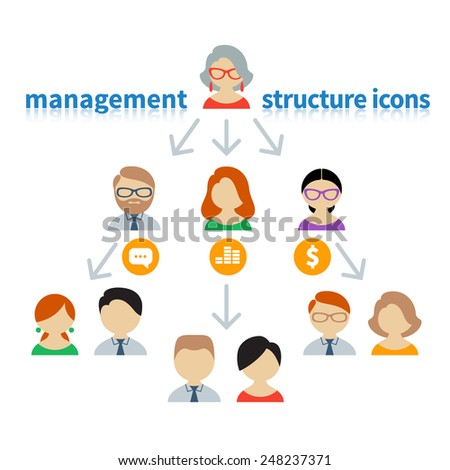 Icons and avatars that show communication management and staff hierarchy - stock vector
