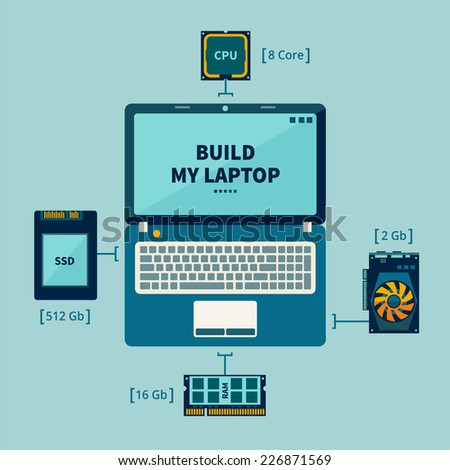 Icons of the laptop and its component parts: graphics card, cpu, memory, ssd - stock vector