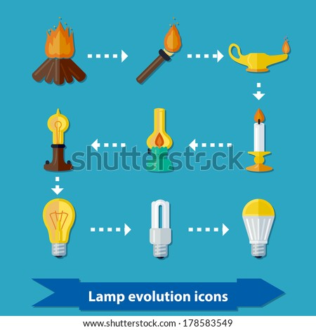 Icons with lamp evolution in flat colors. Computer infographics. From bonfire to led lamp - stock vector