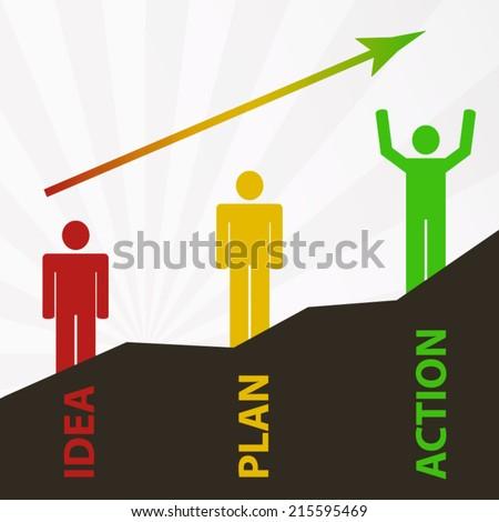 Action Plan Ideas Idea Plan Action Silhouettes