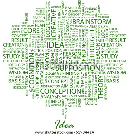 IDEA. Word collage on white background. Illustration with different association terms.