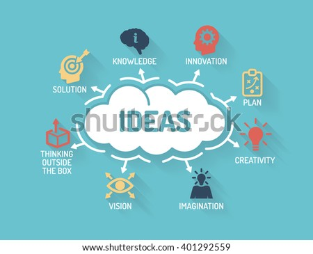 Ideas - Chart with keywords and icons - Flat Design - stock vector