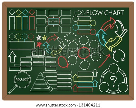 illustration chart, flow chart, graph collection set drawing on blackboard background vector - stock vector