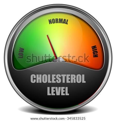 illustration of a Cholesterol Meter gauge, eps 10 vector - stock vector