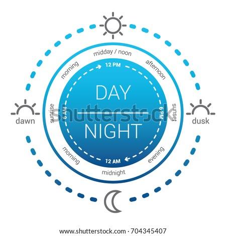 illustration clock time day pm flat stock vector 704345407 shutterstock. Black Bedroom Furniture Sets. Home Design Ideas