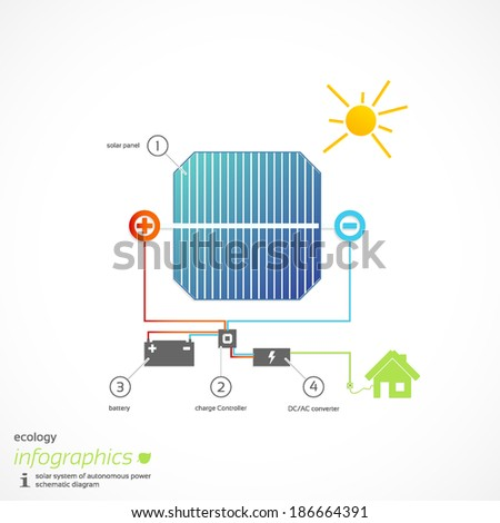 illustration of a house equipped for use solar energy - stock vector