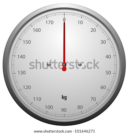 illustration of a scale for a weighing machine - stock vector