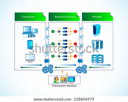 illustration of business process integration and transaction monitor, It shows the consumer and service provider connected through the business process layer, and the Admin team monitoring process. - stock vector