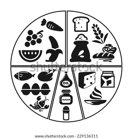 Clipart Milk Carton 4 besides Mindful Eating Nutrition together with Beautiful Poetry as well  besides Quoteko   cowoutline. on friendship dairy