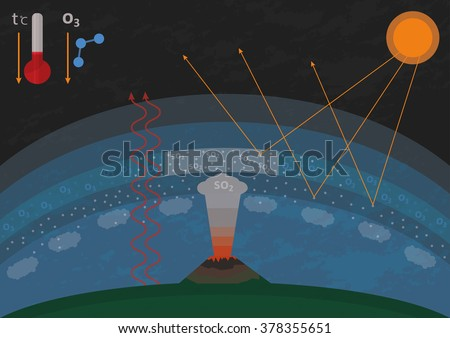 Illustration of influence of sulfur dioxide emitted by volcanic activity: destruction of ozone layer and cooling effect by reflecting solar radiation - stock vector