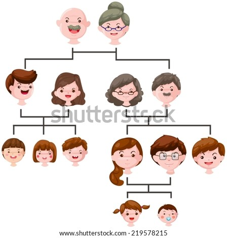 illustration of isolated cartoon family tree on white  - stock vector