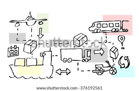 Illustration of logistics transport movements - stock vector