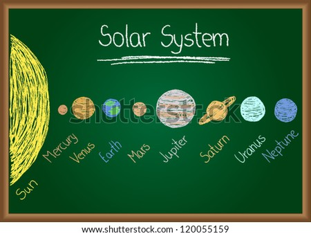 Illustration of Solar System drawn on chalkboard - stock vector