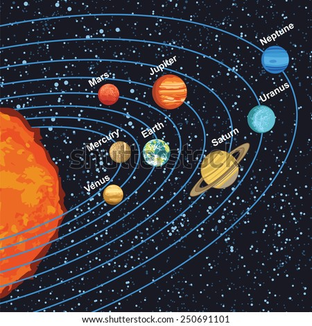 illustration of solar system showing planets around sun - stock vector